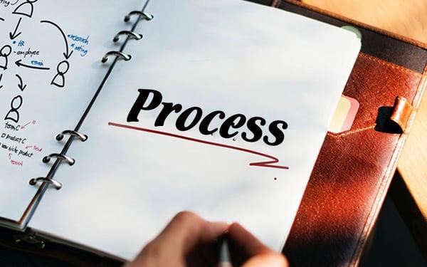 Quy trình quản lý nhà hàng hợp lý